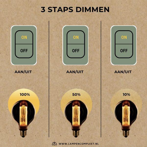 3 staps dimmen lampencompleet